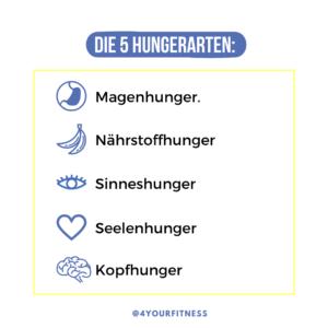 Grafik, Hungerarten