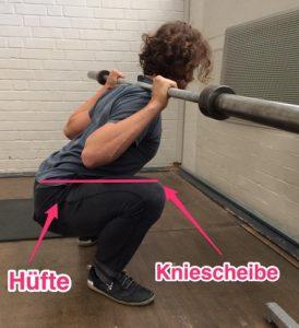 Die tiefe Kniebeuge, vorgeführt von Aljoscha Liebe. Die wichtigsten Punkte dabei: Der Rücken bleibt gerade und die Hüfte ist unterhalb des Knies. Das Bild stammt aus dem Artikel http://www.marathonfitness.de/tiefe-kniebeugen/ - dort findest du noch viel mehr Tipps zur tiefen Kniebeuge.