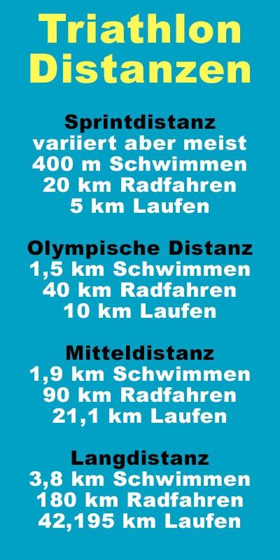 Die Triathlon Distanzen