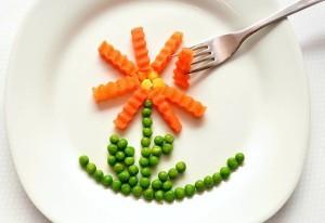 Großer Hunger? Kleines Teller! Das hilft dir beim Halten eines Kaloriendefizits.